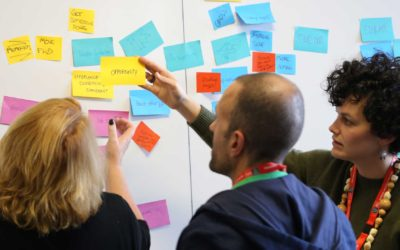 Getting Results from Design Thinking